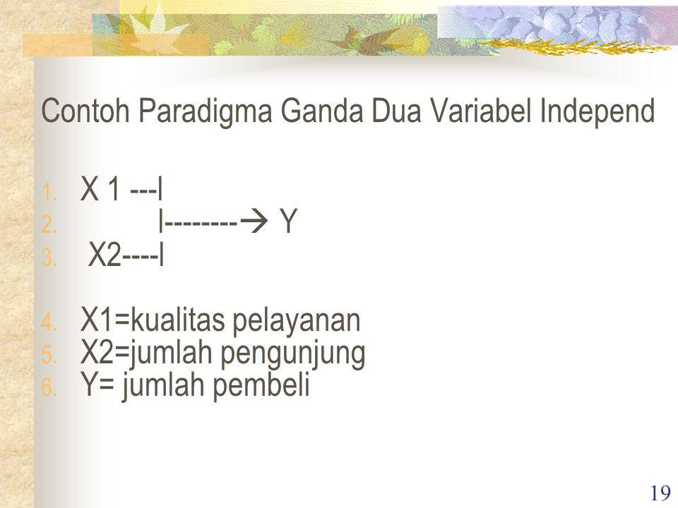 19 Contoh Paradigma Ganda Dua Variabel Independ 1.