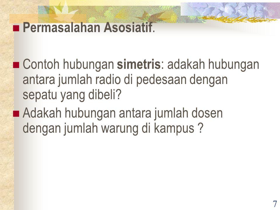 7 Permasalahan Asosiatif.