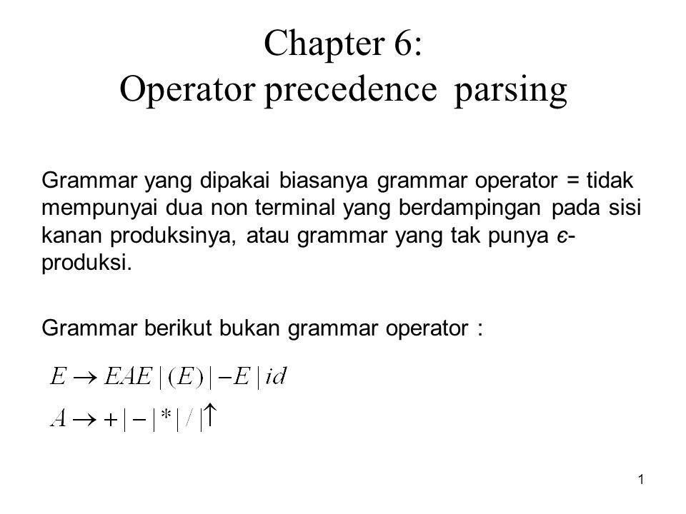 2 Tetapi, jika A ditulis sebagai alternatifnya, maka diperoleh grammar operator: E → E+E   E-E   E*E   E/E   E↑E   (E)   -E   id (*) Keburukan penguraian presedensi operator : 1.Sulit mengatasi tanda minus yang mempunyai 2 presedensi yang berbeda 2.Hanya sedikit grammar yang dapat diurai 3.User tidak yakin bahwa parser menerima bahasa yang diinginkan