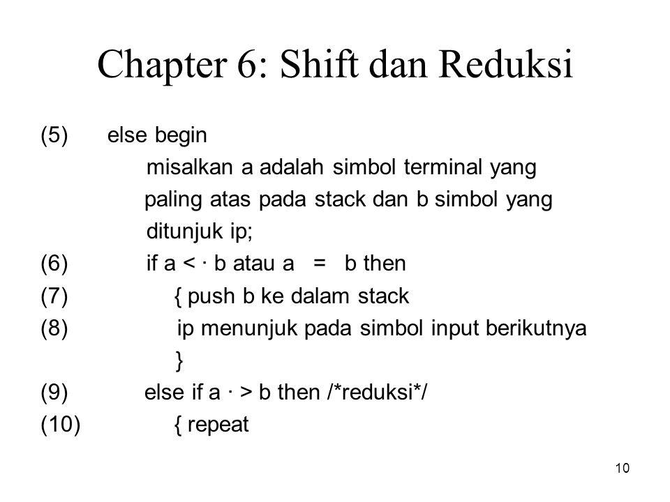 10 Chapter 6: Shift dan Reduksi (5) else begin misalkan a adalah simbol terminal yang paling atas pada stack dan b simbol yang ditunjuk ip; (6) if a <
