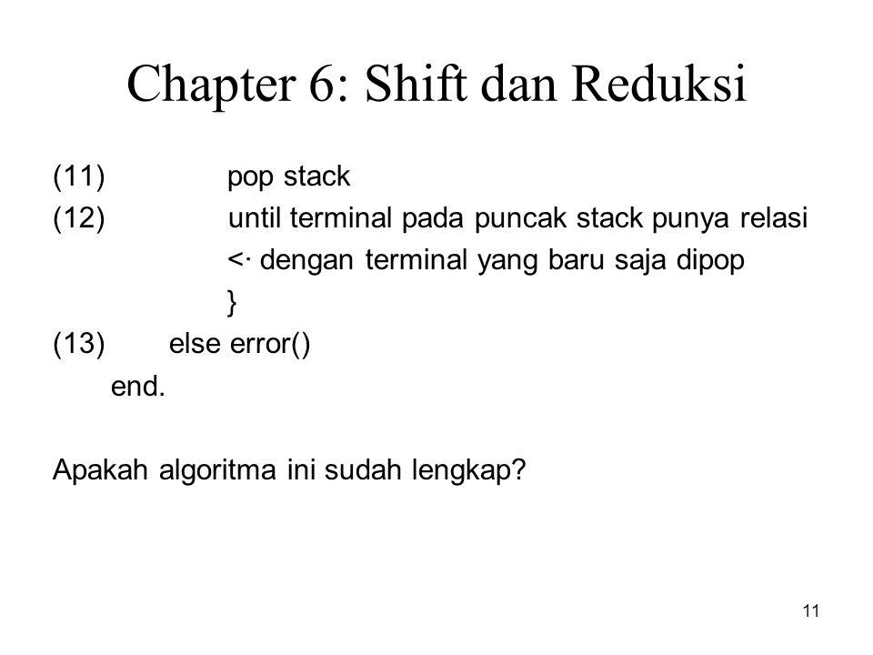 11 Chapter 6: Shift dan Reduksi (11) pop stack (12) until terminal pada puncak stack punya relasi <· dengan terminal yang baru saja dipop } (13) else