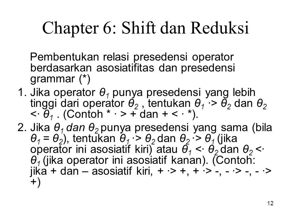 12 Chapter 6: Shift dan Reduksi Pembentukan relasi presedensi operator berdasarkan asosiatifitas dan presedensi grammar (*) 1.Jika operator θ 1 punya