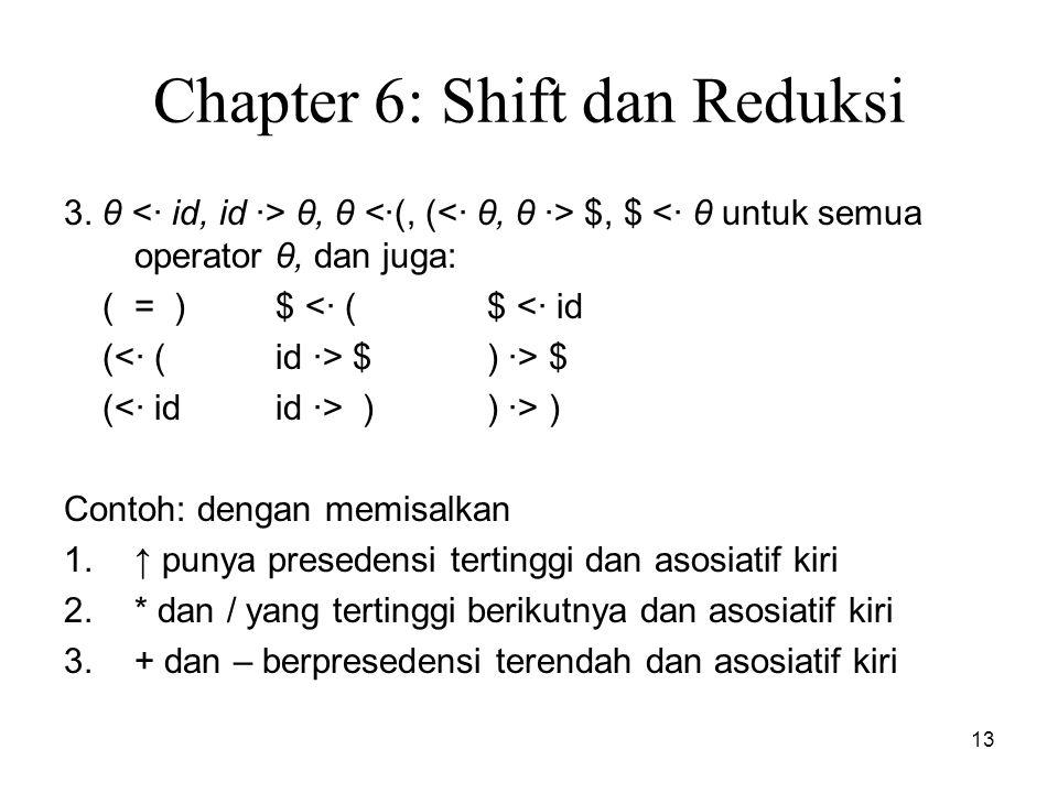 13 Chapter 6: Shift dan Reduksi 3. θ θ, θ $, $ <· θ untuk semua operator θ, dan juga: ( = ) $ <· ( $ <· id ( $ ) ·> $ ( ) ) ·> ) Contoh: dengan memisa