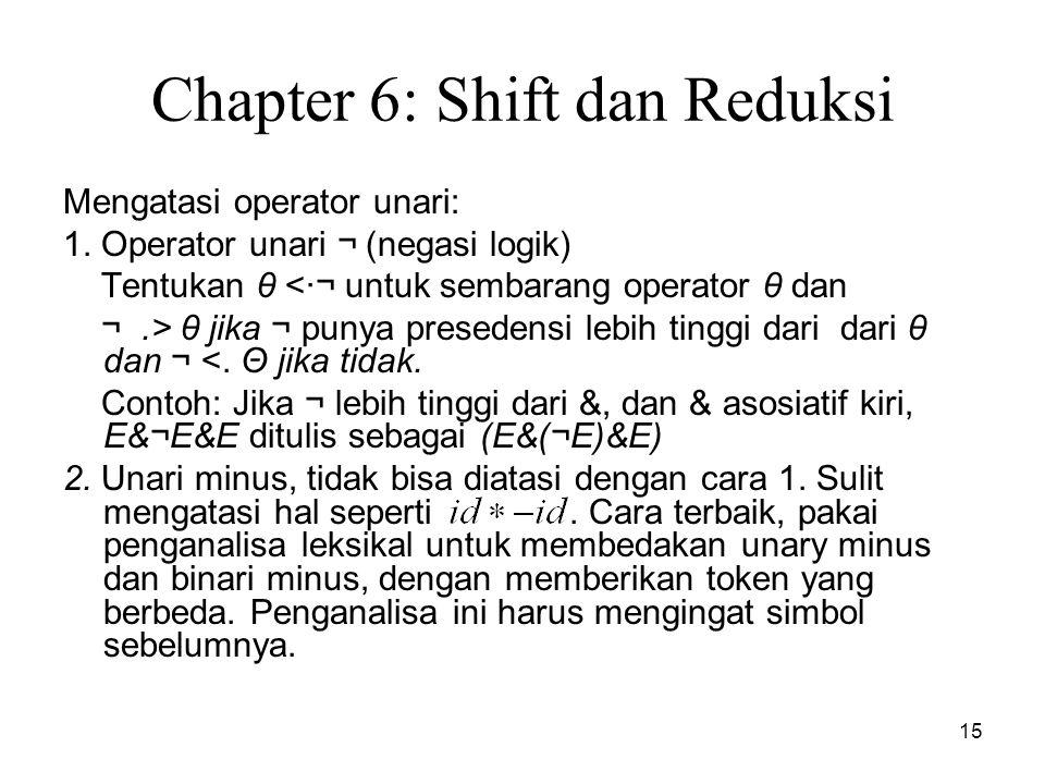 15 Chapter 6: Shift dan Reduksi Mengatasi operator unari: 1. Operator unari ¬ (negasi logik) Tentukan θ <·¬ untuk sembarang operator θ dan ¬.> θ jika