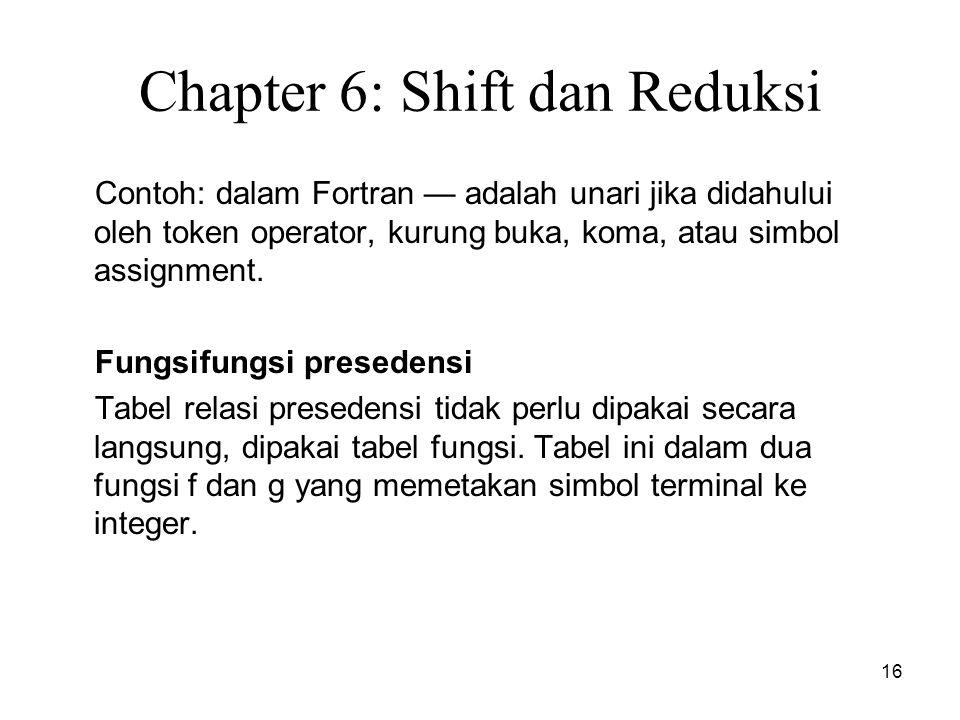 16 Chapter 6: Shift dan Reduksi Contoh: dalam Fortran — adalah unari jika didahului oleh token operator, kurung buka, koma, atau simbol assignment. Fu