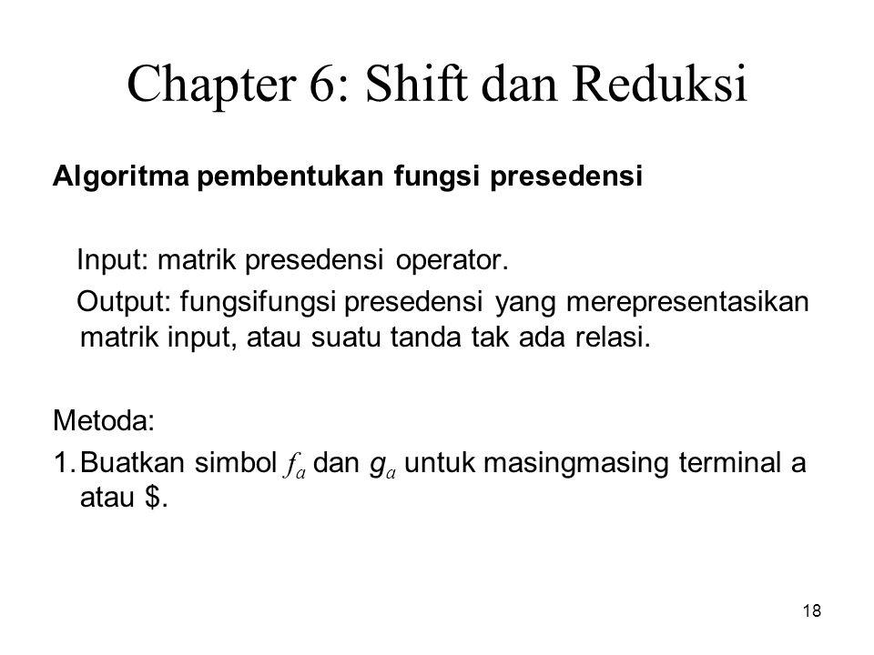 18 Chapter 6: Shift dan Reduksi Algoritma pembentukan fungsi presedensi Input: matrik presedensi operator. Output: fungsifungsi presedensi yang merep