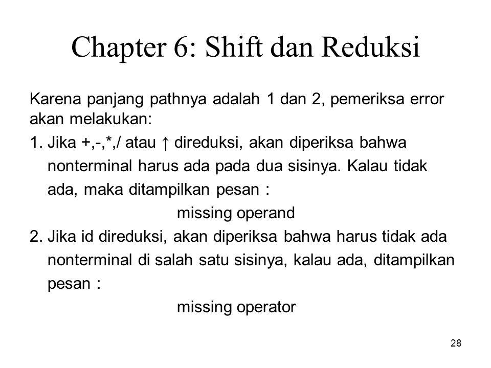 28 Chapter 6: Shift dan Reduksi Karena panjang pathnya adalah 1 dan 2, pemeriksa error akan melakukan: 1. Jika +,-,*,/ atau ↑ direduksi, akan diperiks