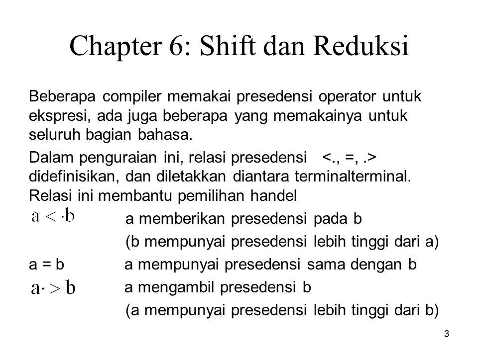 3 Chapter 6: Shift dan Reduksi Beberapa compiler memakai presedensi operator untuk ekspresi, ada juga beberapa yang memakainya untuk seluruh bagian ba
