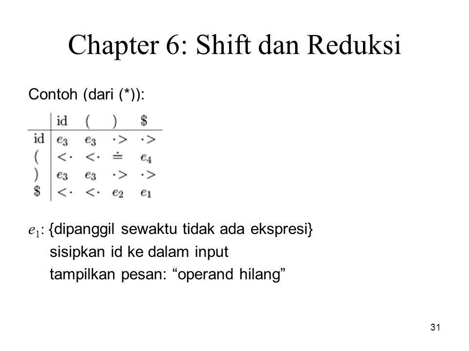 """31 Chapter 6: Shift dan Reduksi Contoh (dari (*)): e 1 : {dipanggil sewaktu tidak ada ekspresi} sisipkan id ke dalam input tampilkan pesan: """"operand h"""
