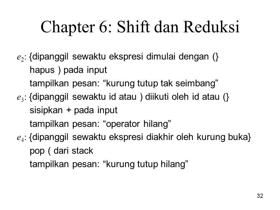 """32 Chapter 6: Shift dan Reduksi e 2 : {dipanggil sewaktu ekspresi dimulai dengan (} hapus ) pada input tampilkan pesan: """"kurung tutup tak seimbang"""" e"""