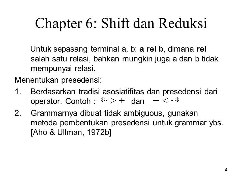 4 Chapter 6: Shift dan Reduksi Untuk sepasang terminal a, b: a rel b, dimana rel salah satu relasi, bahkan mungkin juga a dan b tidak mempunyai relasi