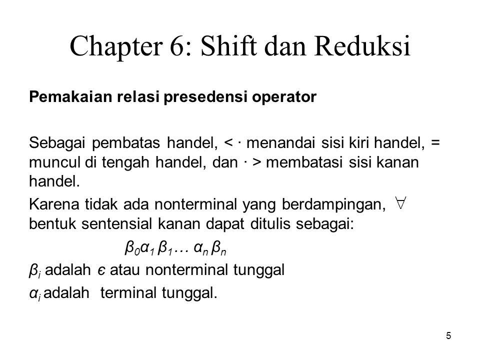 5 Chapter 6: Shift dan Reduksi Pemakaian relasi presedensi operator Sebagai pembatas handel, membatasi sisi kanan handel. Karena tidak ada nonterminal