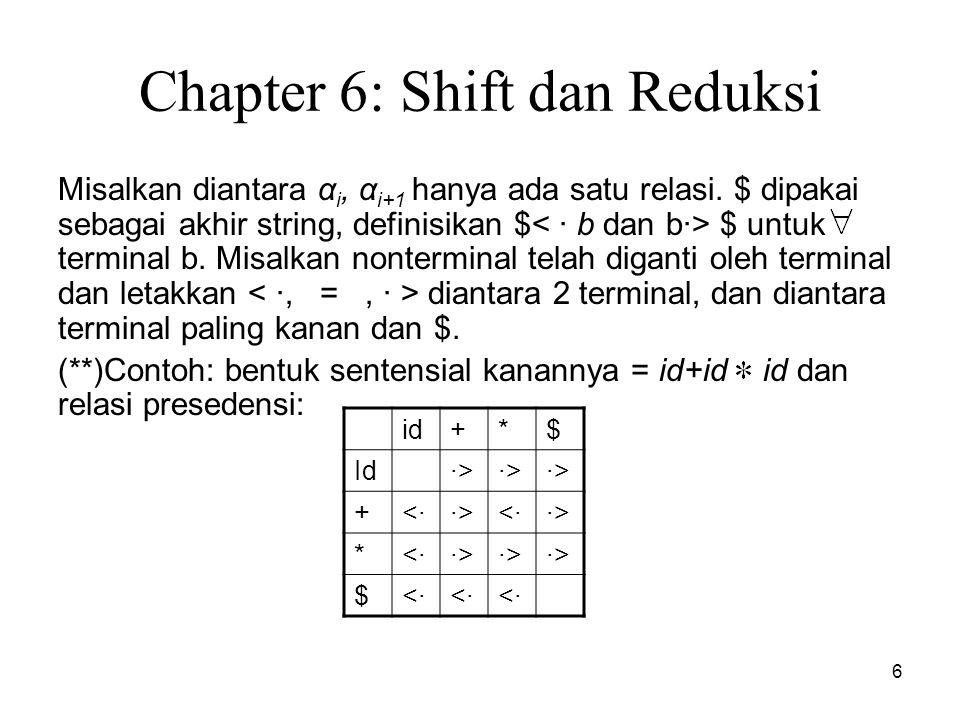 7 Chapter 6: Shift dan Reduksi String dan relasi presedensinya dapat ditulis sebagai: $ + * $ untuk mendapatkan handel: 1.Lihat string dari akhir kiri ke kanan sampai ditemukan ·> yang pertama.