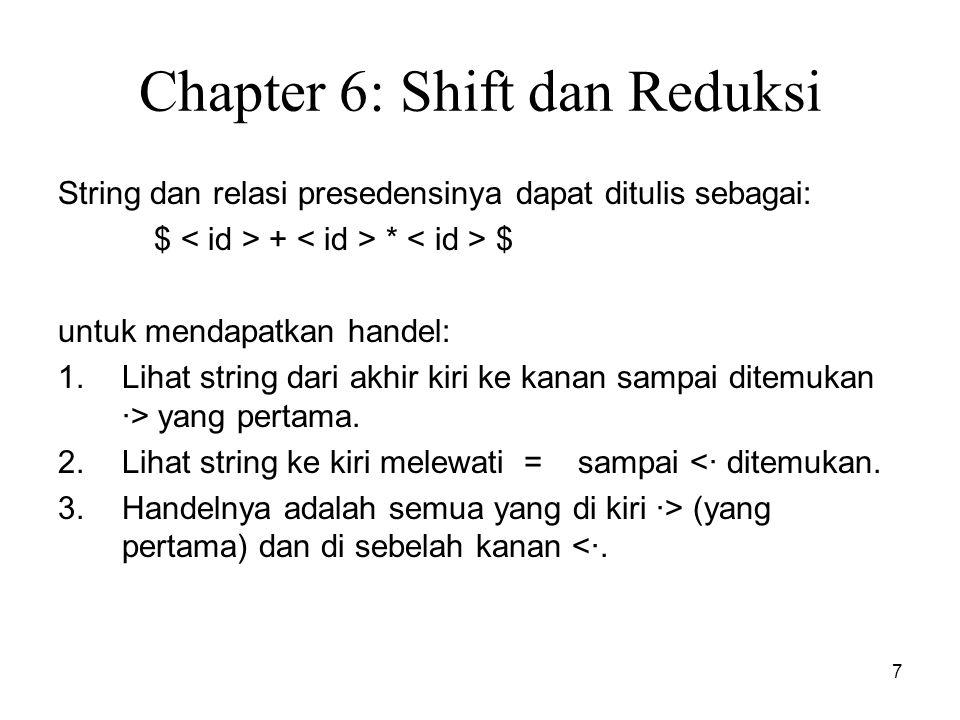 8 Chapter 6: Shift dan Reduksi Pada contoh handel yang pertama adalah id, setelah proses dilanjutkan diperoleh E+E*E, hapus nonterminalnya dan perhatikan $+*$ dengan memakai relasi presedensi diperoleh: Jadi, sisi kiri handel ada diantara + dan *, dan sisi kanannya antara * dan $.