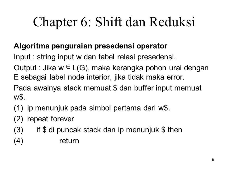 10 Chapter 6: Shift dan Reduksi (5) else begin misalkan a adalah simbol terminal yang paling atas pada stack dan b simbol yang ditunjuk ip; (6) if a < · b atau a = b then (7) { push b ke dalam stack (8) ip menunjuk pada simbol input berikutnya } (9) else if a · > b then /*reduksi*/ (10) { repeat