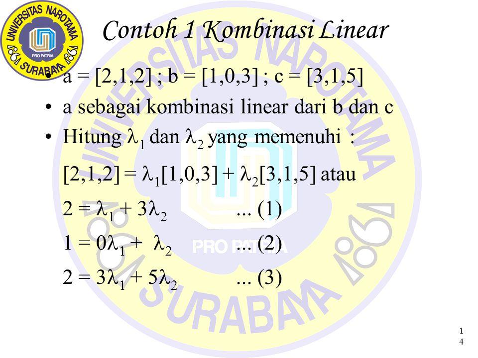 14 Contoh 1 Kombinasi Linear a = [2,1,2] ; b = [1,0,3] ; c = [3,1,5] a sebagai kombinasi linear dari b dan c Hitung  dan   yang memenuhi : [2,1,2] =  [1,0,3] +  [3,1,5] atau 2 =  + 3   1 = 0  +   2 = 3  + 5  