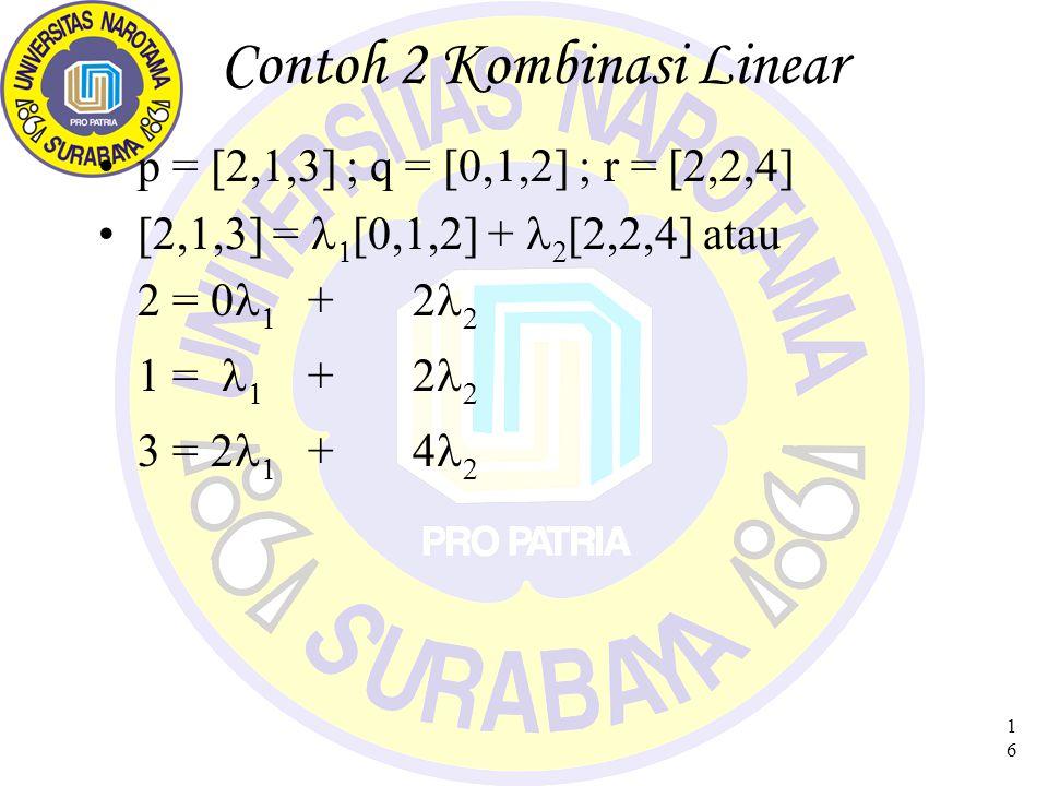 16 Contoh 2 Kombinasi Linear p = [2,1,3] ; q = [0,1,2] ; r = [2,2,4] [2,1,3] =  [0,1,2] +  [2,2,4] atau 2 = 0  +2  1 =  +2  3 = 2  +4 