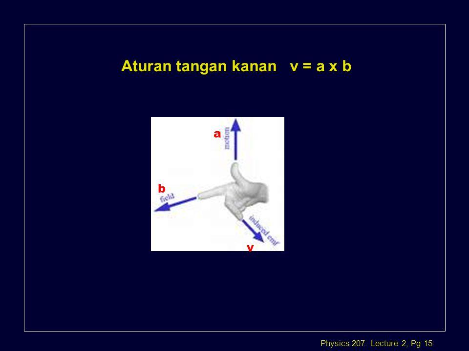 Physics 207: Lecture 2, Pg 15 a b v Aturan tangan kanan v = a x b