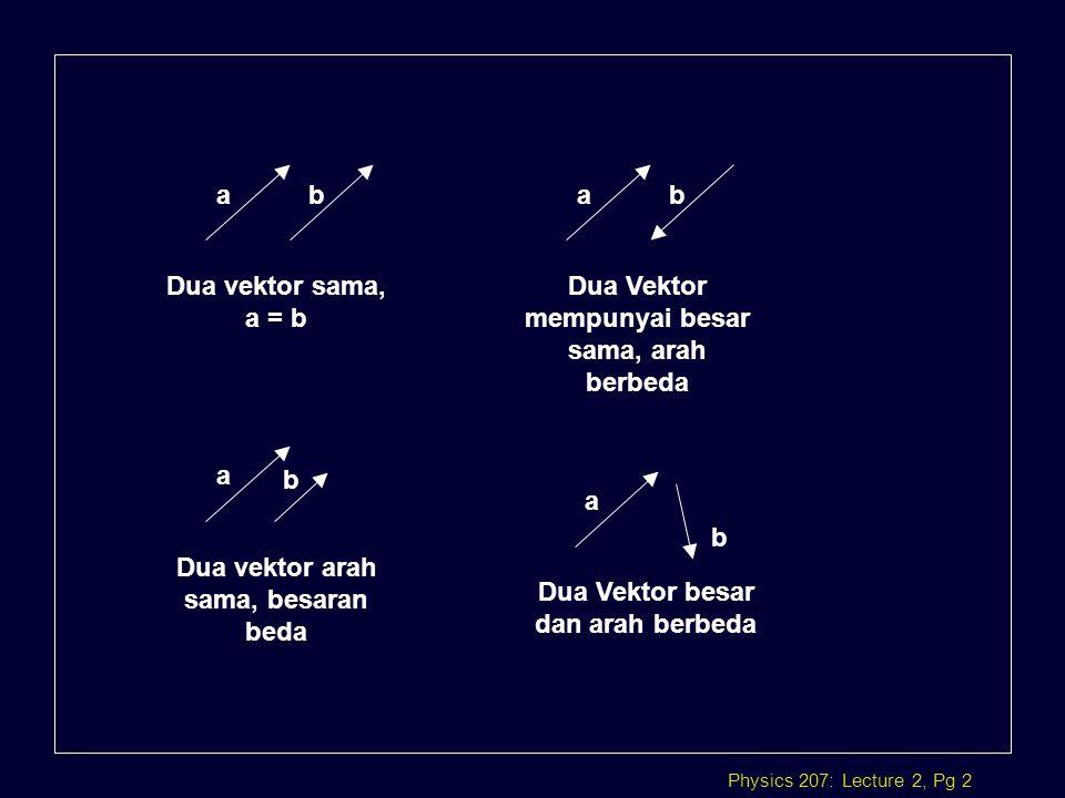 Physics 207: Lecture 2, Pg 2 ab Dua vektor sama, a = b ab Dua Vektor mempunyai besar sama, arah berbeda a b Dua vektor arah sama, besaran beda a b Dua