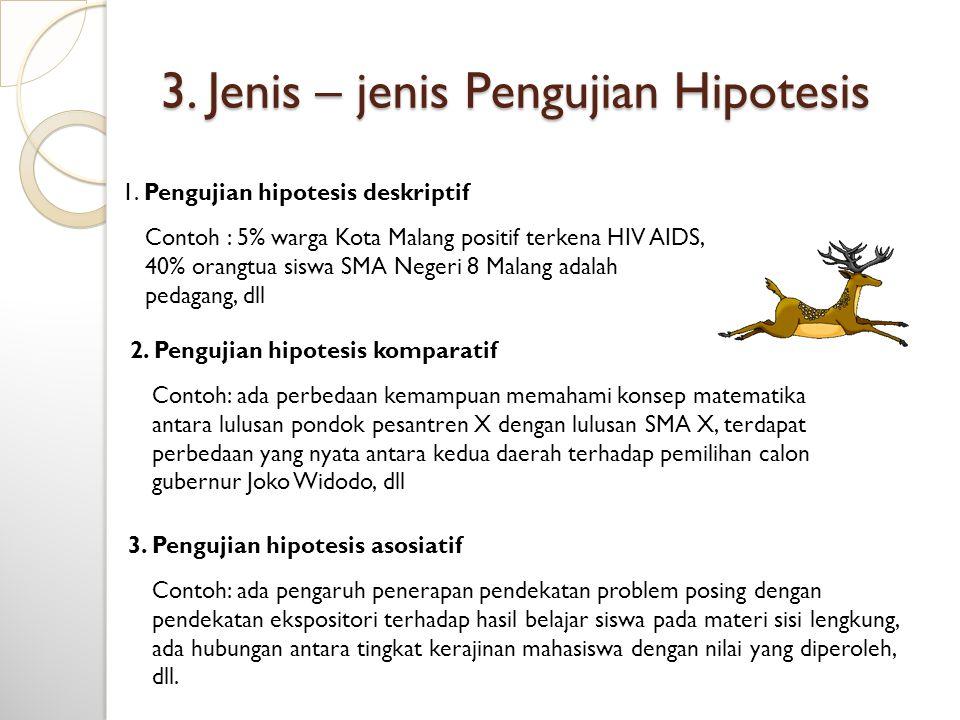 3. Jenis – jenis Pengujian Hipotesis 1. Pengujian hipotesis deskriptif Contoh : 5% warga Kota Malang positif terkena HIV AIDS, 40% orangtua siswa SMA