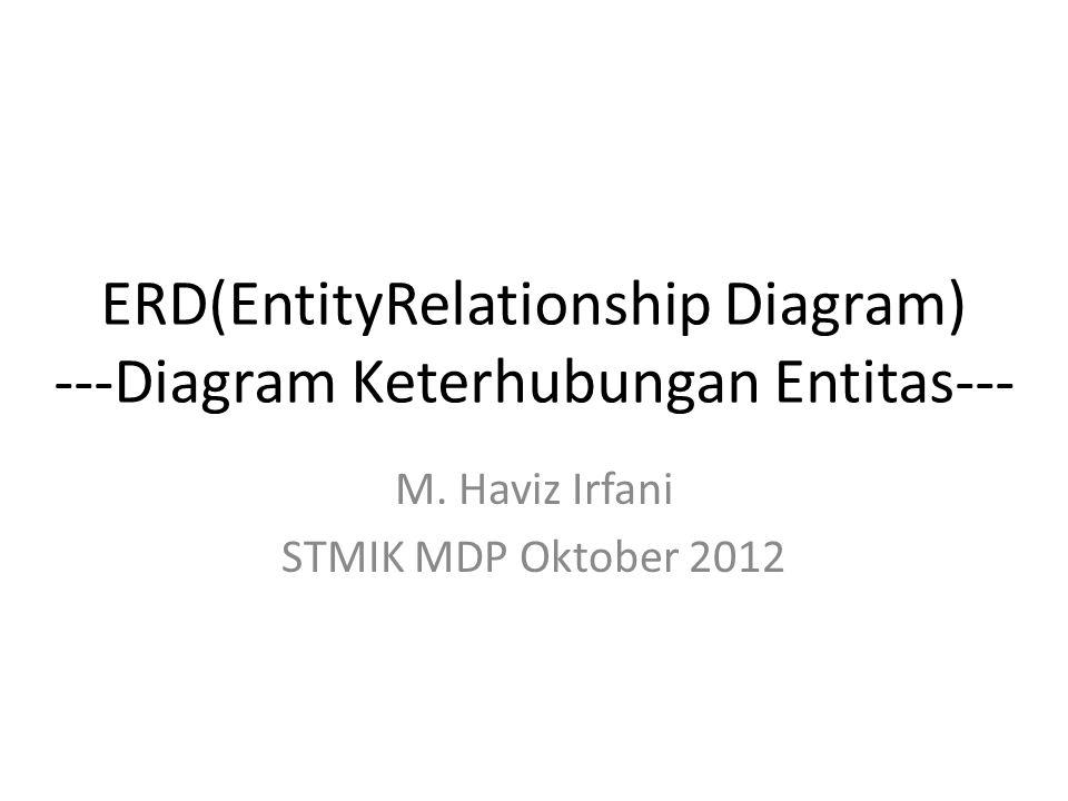 ERD(EntityRelationship Diagram) ---Diagram Keterhubungan Entitas--- M.