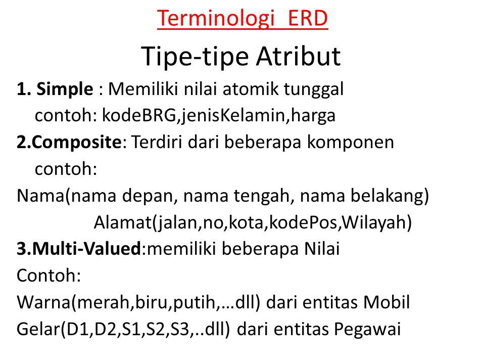 Tipe-tipe Atribut 1.