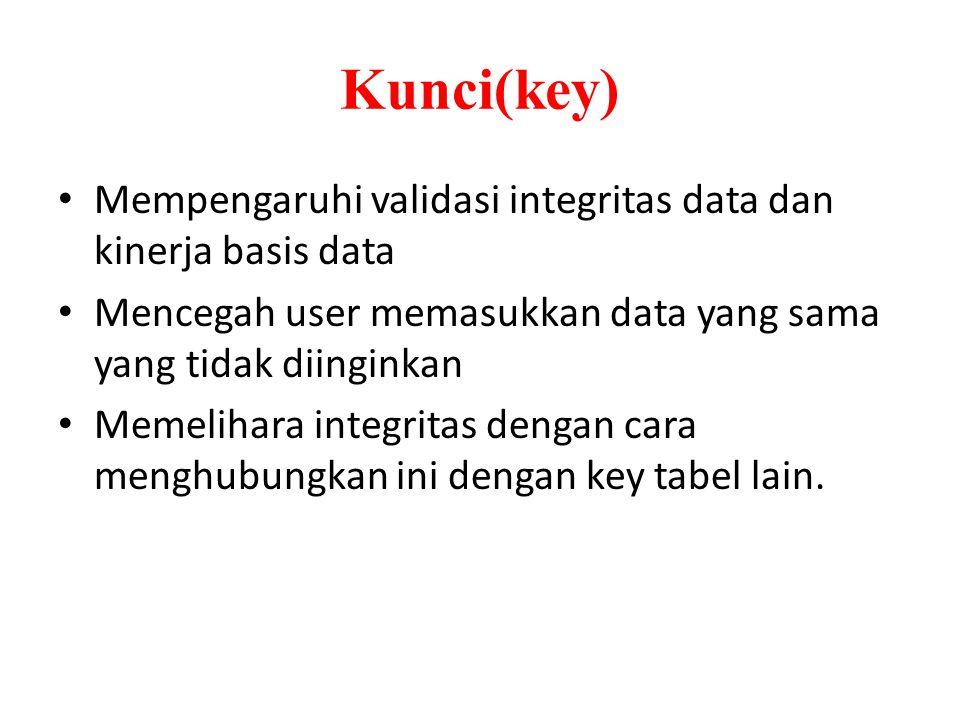 Kunci(key) Mempengaruhi validasi integritas data dan kinerja basis data Mencegah user memasukkan data yang sama yang tidak diinginkan Memelihara integritas dengan cara menghubungkan ini dengan key tabel lain.