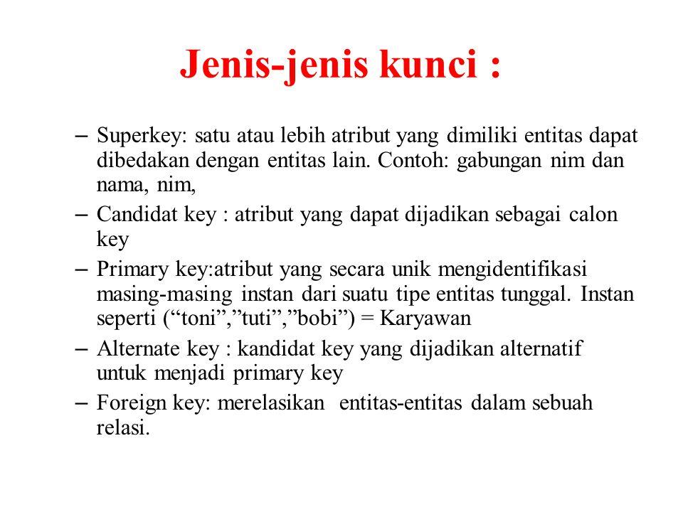 Jenis-jenis kunci : – Superkey: satu atau lebih atribut yang dimiliki entitas dapat dibedakan dengan entitas lain.