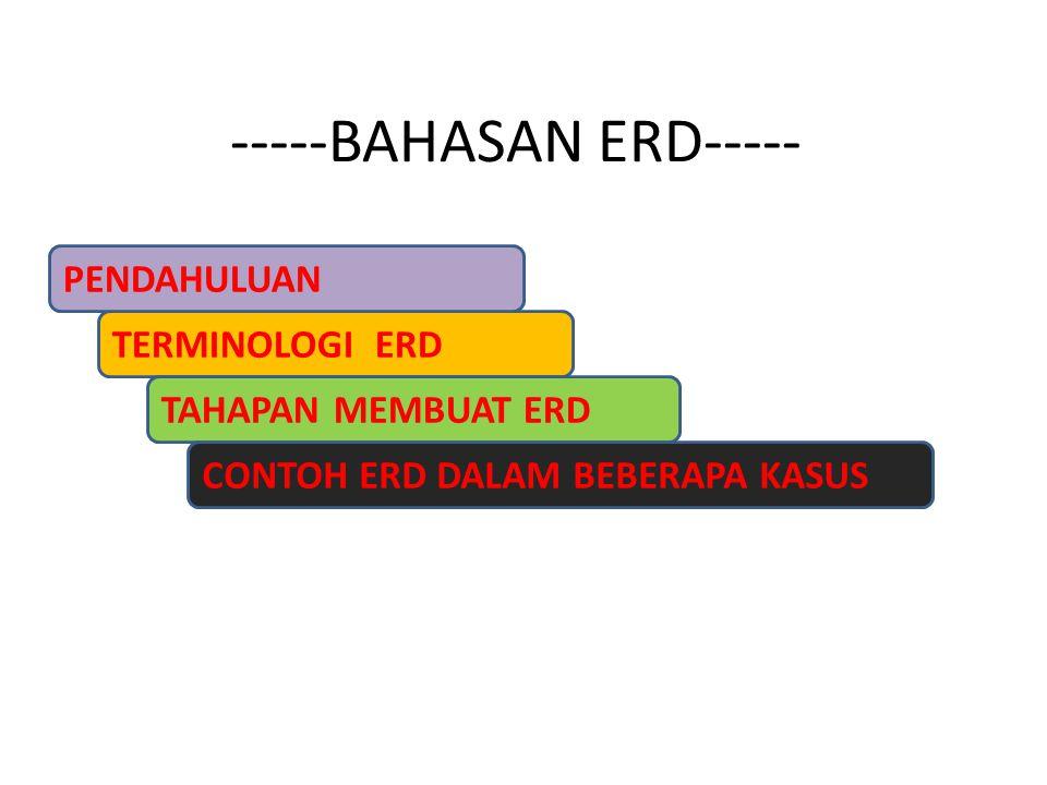 TERMINOLOGI ERD TAHAPAN MEMBUAT ERD CONTOH ERD DALAM BEBERAPA KASUS -----BAHASAN ERD----- PENDAHULUAN