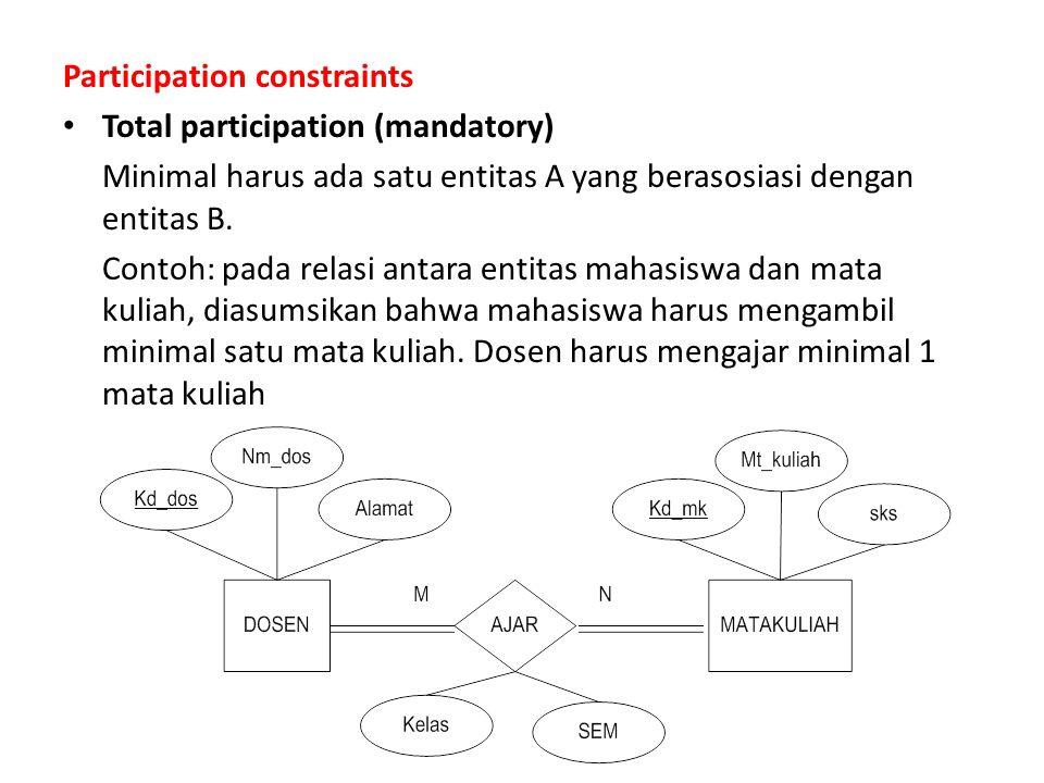 Participation constraints Total participation (mandatory) Minimal harus ada satu entitas A yang berasosiasi dengan entitas B.