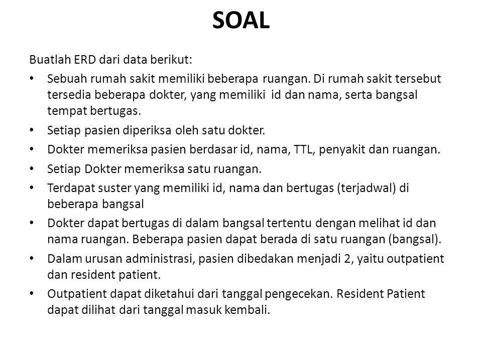 Buatlah ERD dari data berikut: Sebuah rumah sakit memiliki beberapa ruangan.