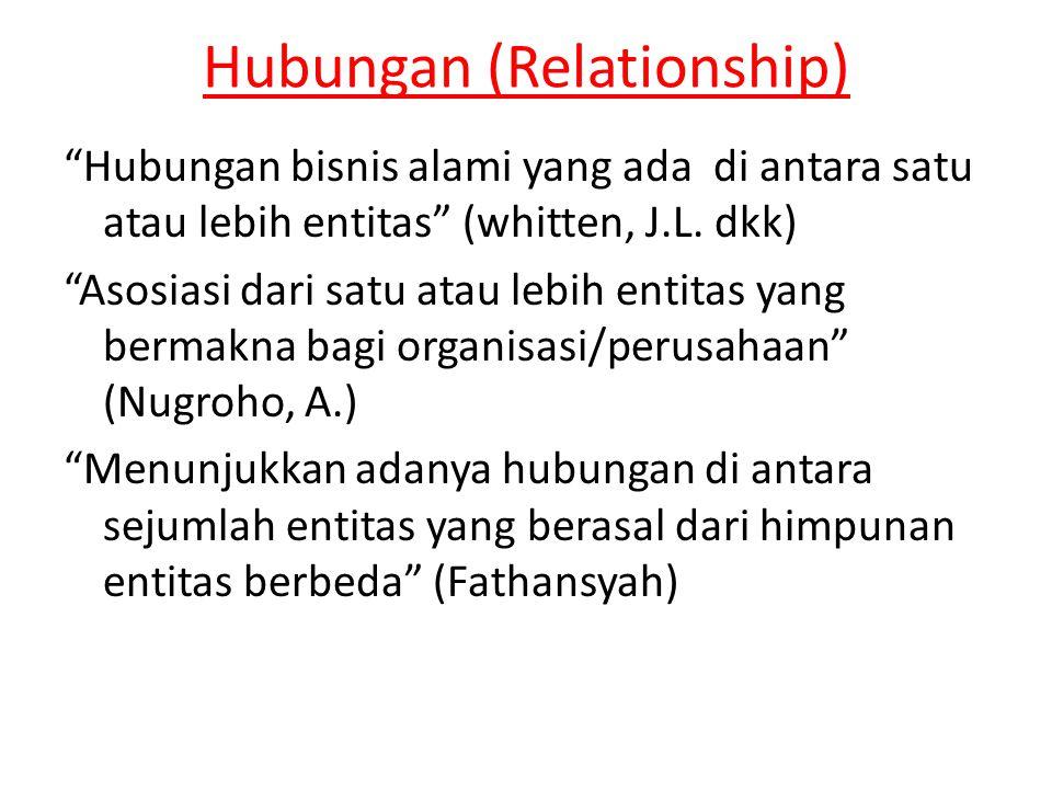 Hubungan (Relationship) Hubungan bisnis alami yang ada di antara satu atau lebih entitas (whitten, J.L.