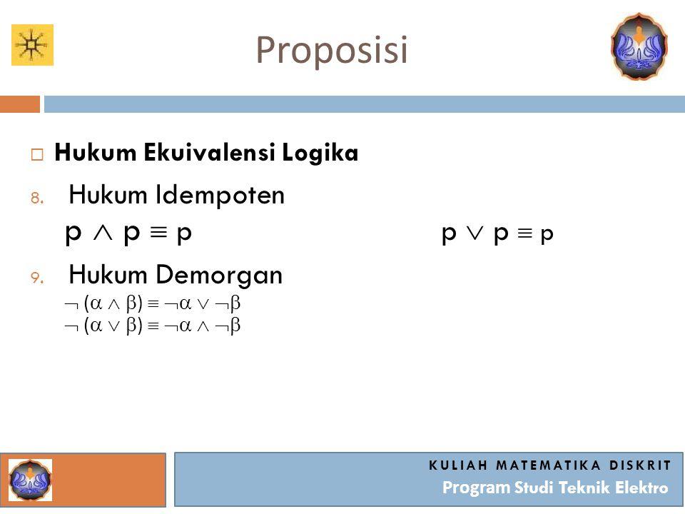 Proposisi KULIAH MATEMATIKA DISKRIT Program Studi Teknik Elektro  Hukum Ekuivalensi Logika 8. Hukum Idempoten p  p  p p  p  p 9. Hukum Demorgan 