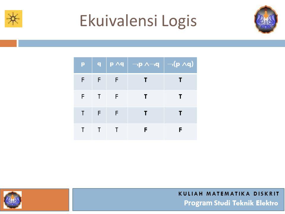 Ekuivalensi Logis KULIAH MATEMATIKA DISKRIT Program Studi Teknik Elektro pq p  q  p  q  (p  q) FFFTT FTFTT TFFTT TTTFF