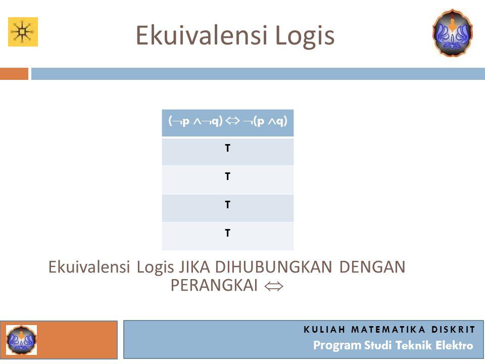 Ekuivalensi Logis KULIAH MATEMATIKA DISKRIT Program Studi Teknik Elektro (  p  q)   (p  q) T T T T Ekuivalensi Logis JIKA DIHUBUNGKAN DENGAN PER