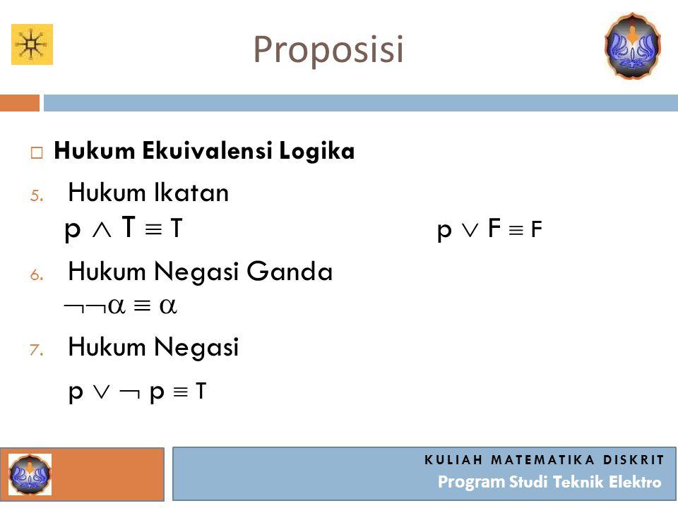 Proposisi KULIAH MATEMATIKA DISKRIT Program Studi Teknik Elektro  Hukum Ekuivalensi Logika 5. Hukum Ikatan p  T  T p  F  F 6. Hukum Negasi Ganda