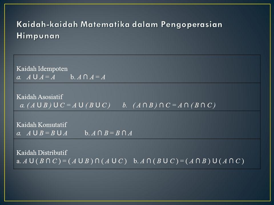 Kaidah Idempoten a.A U A = A b. A ∩ A = A Kaidah Asosiatif a. ( A U B ) U C = A U ( B U C ) b. ( A ∩ B ) ∩ C = A ∩ ( B ∩ C ) Kaidah Komutatif a.A U B