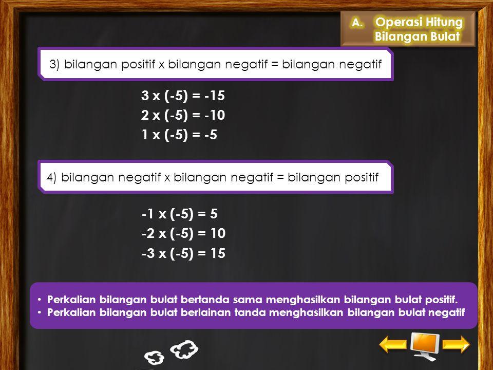 Sekarang, coba kalian perhatikan pola perkalian bilangan bulat berikut ini! 3 x 5 = 15 2 x 5 = 10 1 x 5 = 5 -1 x 5 = -5 -2 x 5 = -10 -3 x 5 = -15 3. P