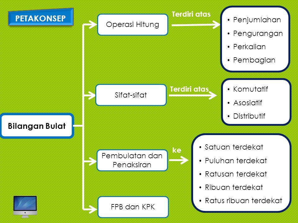1. Melakukan operasi hitung bilangan bulat termasuk penggunaan sifat- sifatnya, pembulatan, dan penaksiran. 4. Menggunakan operasi hitung, KPK, dan FP