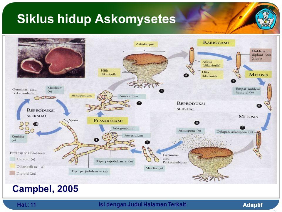Adaptif Hal.: 11 Isi dengan Judul Halaman Terkait Siklus hidup Askomysetes Campbel, 2005
