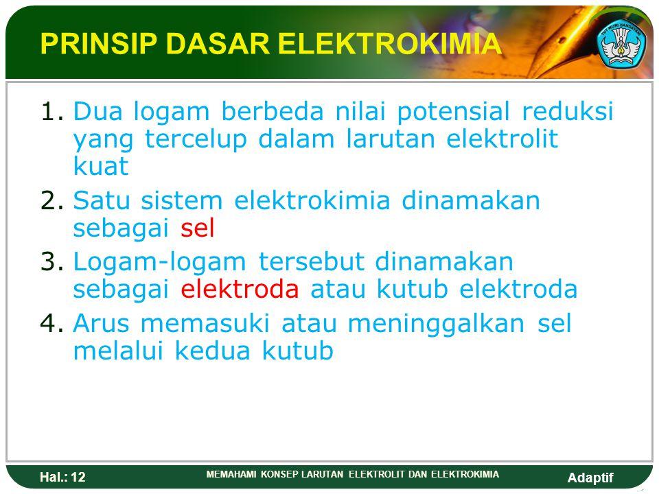 Adaptif Hal.: 11 MEMAHAMI KONSEP LARUTAN ELEKTROLIT DAN ELEKTROKIMIA ELEKTROKIMIA  Contoh – contoh elektrokimia