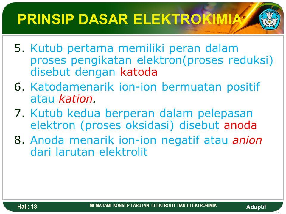 Adaptif Hal.: 12 MEMAHAMI KONSEP LARUTAN ELEKTROLIT DAN ELEKTROKIMIA PRINSIP DASAR ELEKTROKIMIA 1.Dua logam berbeda nilai potensial reduksi yang terce