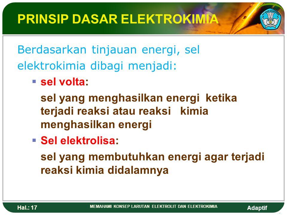 Adaptif PRINSIP DASAR ELEKTROKIMIA  Oksidator paling kuat adalah Au (unsur yang paling kuat menarik elektron)  Reduktor yang paling kuat adalah K (u