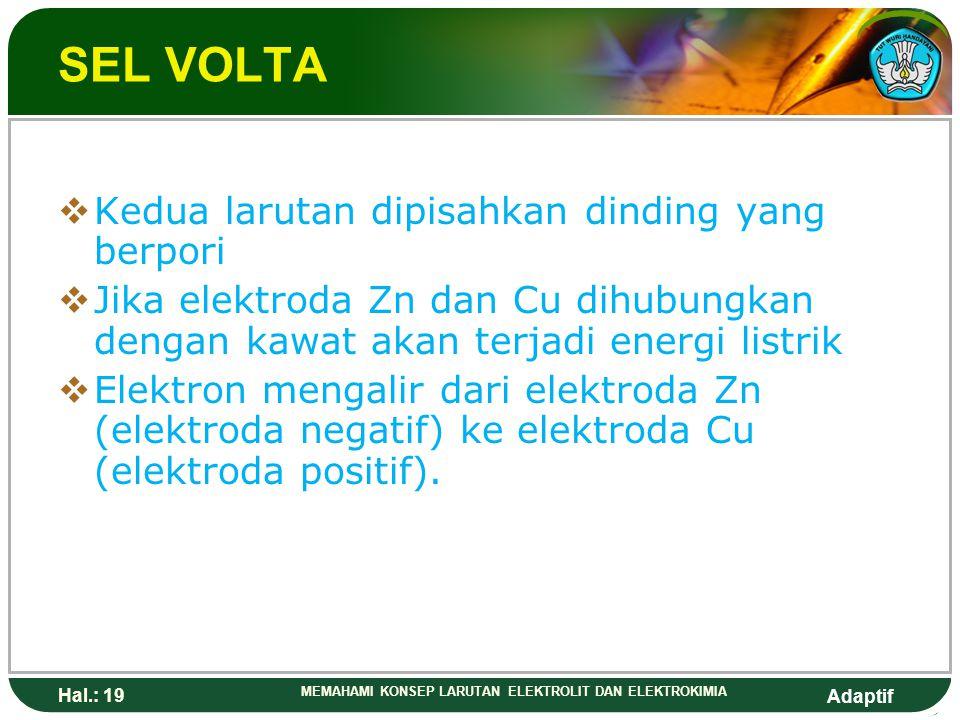 Adaptif Hal.: 18 MEMAHAMI KONSEP LARUTAN ELEKTROLIT DAN ELEKTROKIMIA SEL VOLTA  E nergi yang dihasilkan berupa energi listrik  Reaksi yang berlangsu