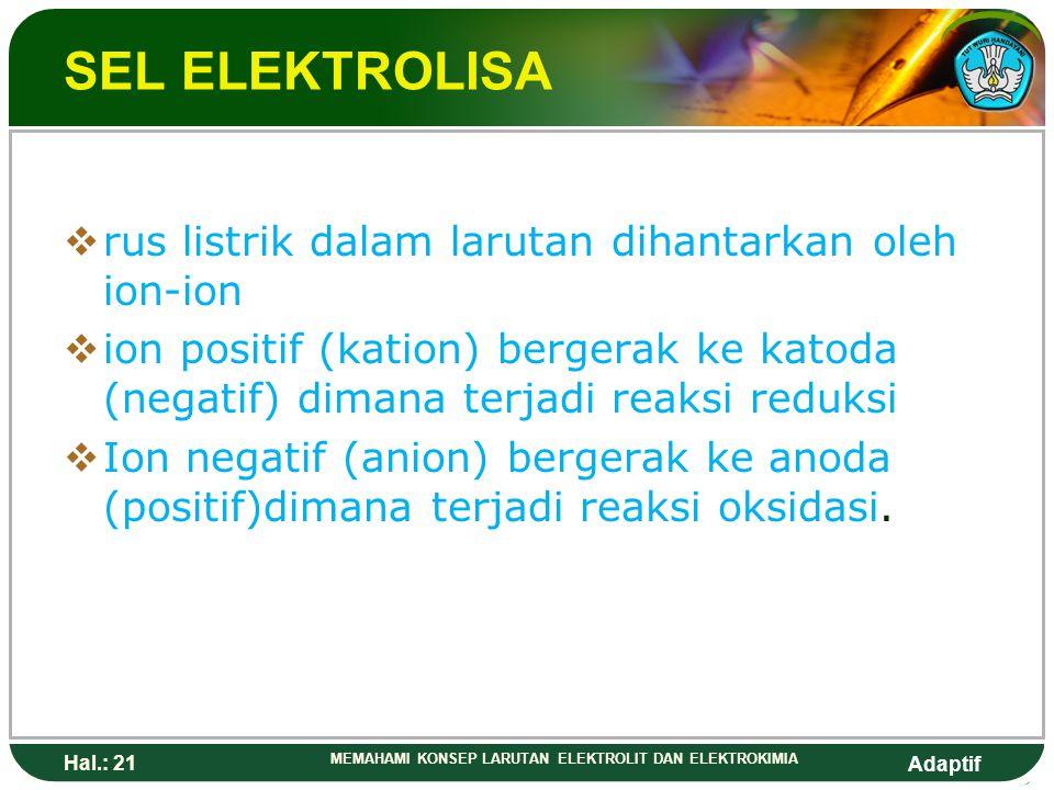 Adaptif Hal.: 20 MEMAHAMI KONSEP LARUTAN ELEKTROLIT DAN ELEKTROKIMIA SEL ELEKTROLISA  T erjadinya reaksi kimia dengan adanya energi dari luar dalam b