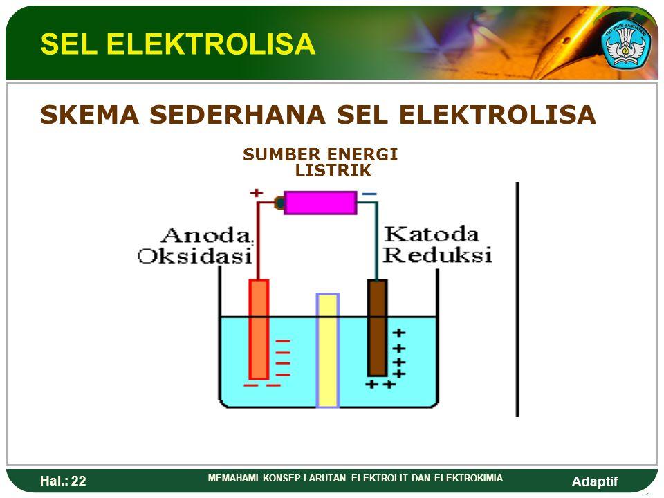 Adaptif SEL ELEKTROLISA  rus listrik dalam larutan dihantarkan oleh ion-ion  ion positif (kation) bergerak ke katoda (negatif) dimana terjadi reaksi
