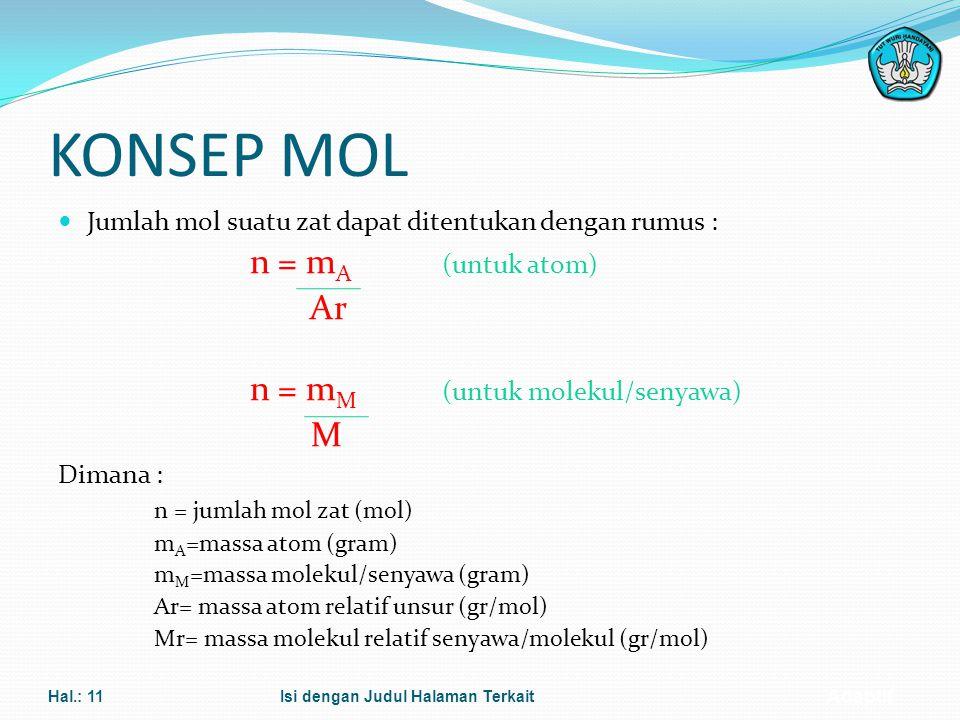 Adaptif MASSA MOLEKUL RELATIF Mr xy = M xy 1/12 M C-12 Dimana : Mr xy = massa molekul relatif molekul xy M xy = massa rata-rata molekul xy M C-12 = ma