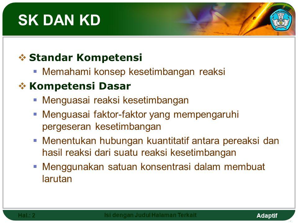 Adaptif SK DAN KD  Standar Kompetensi  Memahami konsep kesetimbangan reaksi  Kompetensi Dasar  Menguasai reaksi kesetimbangan  Menguasai faktor-faktor yang mempengaruhi pergeseran kesetimbangan  Menentukan hubungan kuantitatif antara pereaksi dan hasil reaksi dari suatu reaksi kesetimbangan  Menggunakan satuan konsentrasi dalam membuat larutan Hal.: 2 Isi dengan Judul Halaman Terkait