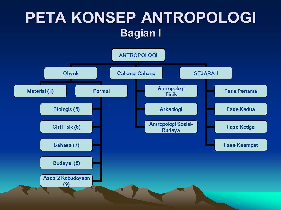 PETA KONSEP ANTROPOLOGI Bagian I ANTROPOLOGI Obyek Material (1)Formal Biologis (5) Ciri Fisik (6) Bahasa (7) Budaya (8) Asas-2 Kebudayaan (9) Cabang-C