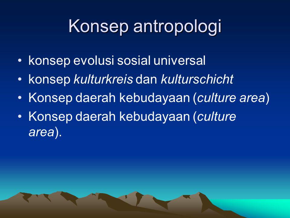 Konsep antropologi konsep evolusi sosial universal konsep kulturkreis dan kulturschicht Konsep daerah kebudayaan (culture area) Konsep daerah kebudaya
